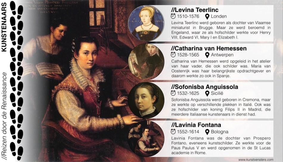Vrouwelijke Renaissance kunstenaars