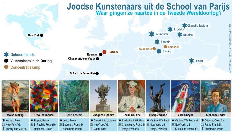 Joodse kunstenaars in de Tweede Wereldoorlog