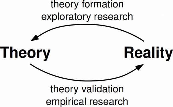【理論の持論化】 -本質的な学習とは-