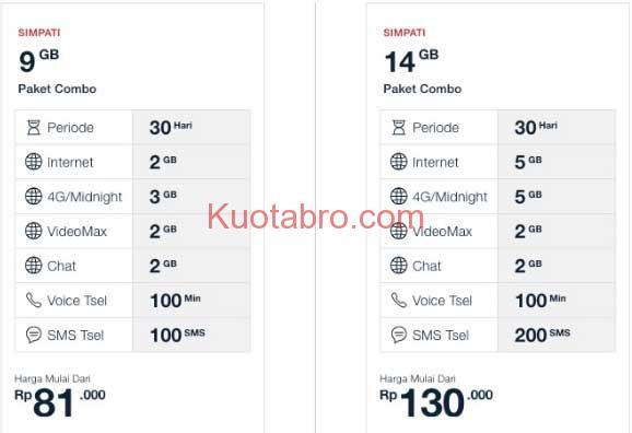 cara daftar paket internet telkomsel murah