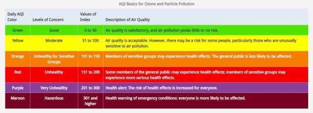 Air quality index.JPG