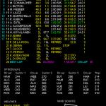 F1 バーレーンGP アロンソがフェラーリ移籍初戦で見事優勝&フェラーリ1‐2フィニッシュ!!