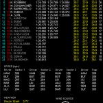 F1 オーストラリアGP ヴェッテルが開幕2戦連続ポールポジション獲得!! そして優勝予想