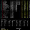 F1 カナダGP ハミルトンがレッドブルの連続PPを阻止し、PP獲得!! そして優勝予想
