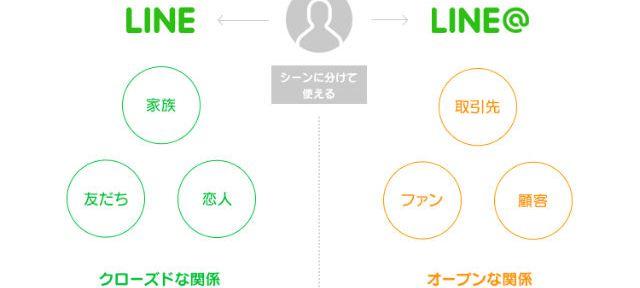 「LINE@」がリニューアル!?