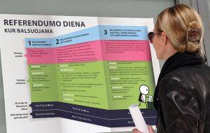 Skomplikowana treść poddana pod głosowanie referendalne również zniechęca i wprowadza w błąd głosujących Fot. Marian Paluszkiewicz