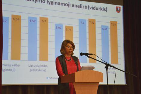 Kierownik Wydziału Oświaty Lilia Andruszkiewicz przedstawiła sprawozdanie z działalności za I półrocze 2016 roku Fot.vrsa.lt
