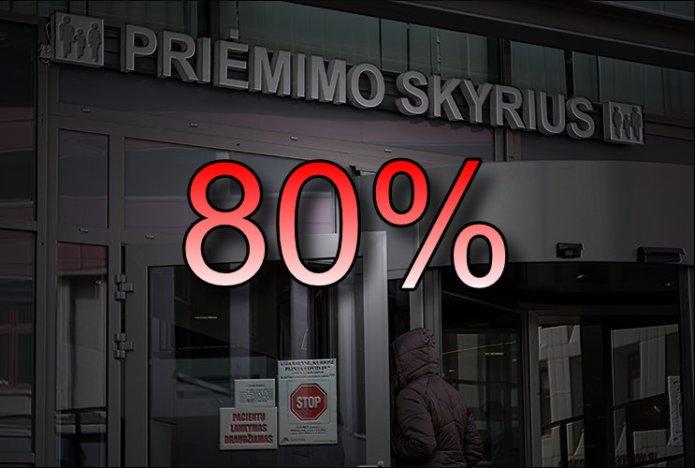 W Wilnie zostało 20 proc. wolnych łóżek dla covidowych pacjentów