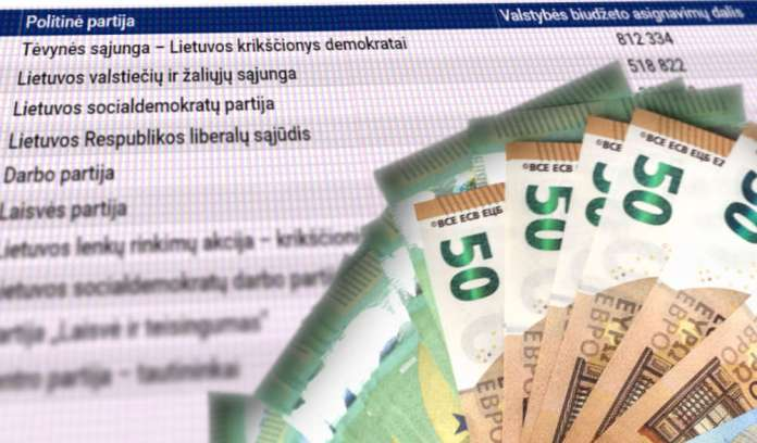 Partiom na Litwie przyznano łącznie 2,7 mln euro