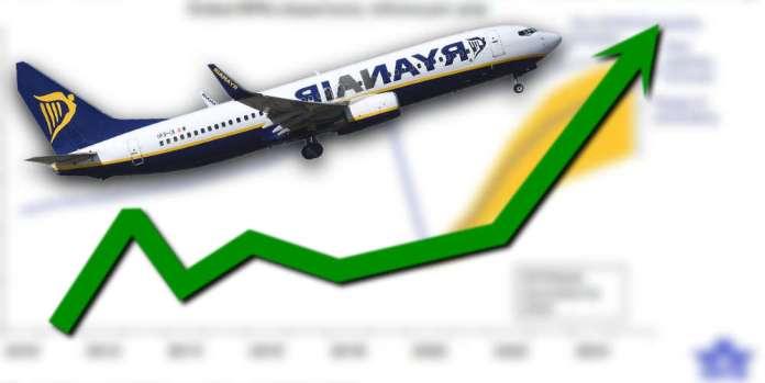 """Poprawa sytuacji linii lotniczych przerosła prognozy. """"Wiatr optymizmu, jakiego nie widziano od dawna"""""""