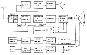 Belajar Elektronik   kursuselektronik