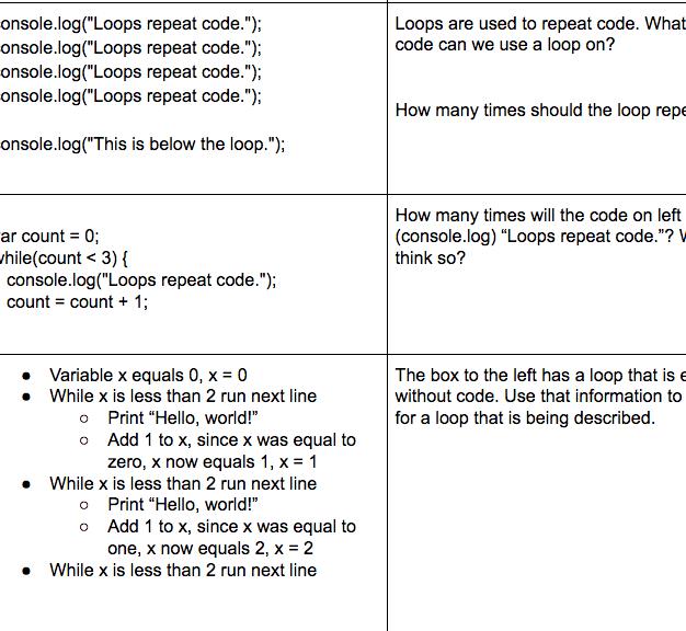 computer science worksheet