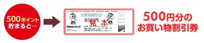 ツルハドラッグの500円分の「お買物割引券」