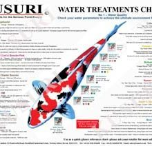 kusuri-water-treatments-chart-2014-with-wm-300x300