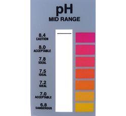 pH Test Card