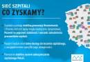 Sieć szpitali od października – czy kutnowski będzie w sieci?