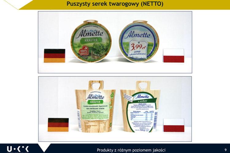 Gorsza żywność dla Polaków. UOKiK zrobił badania i...