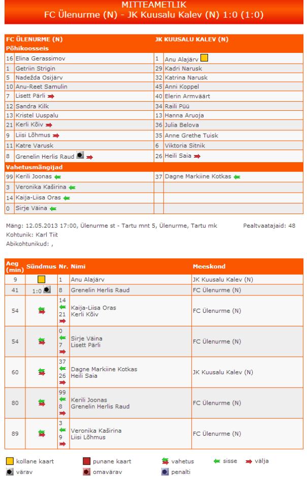FC Ülenurme - Kuusalu Kalev 1-0