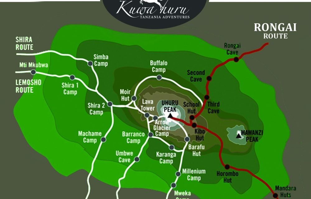 RONGAI ROUTE