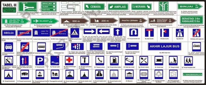 Rambu Petunjuk dan Lokasi Utilitas Umum