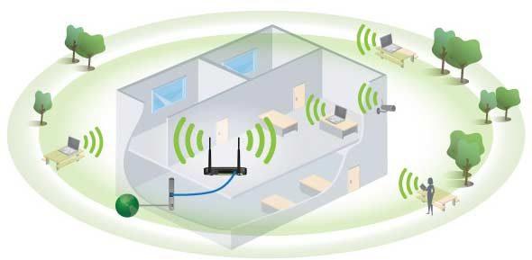 pengaturan-jarak-sinyal-wifi-terlalu-jauh-jadi-lemot-7683000