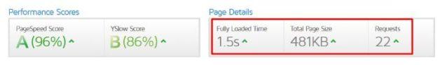 w3-total-cache-plugin-wordpress-7849086
