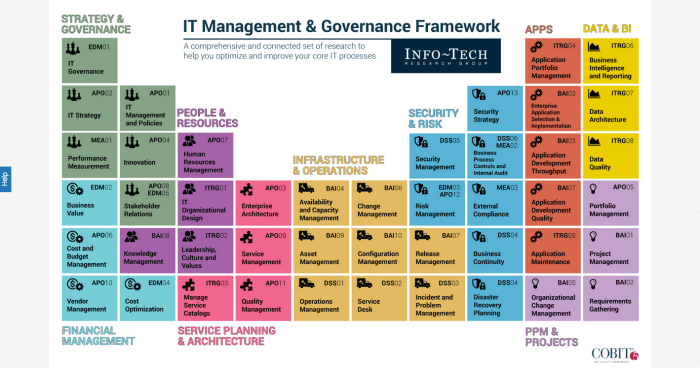 Azure : IT Governance in the cloud – Karim Vaes