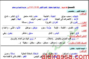 الثروة اللغوية لغة عربية للصف التاسع مدرسة قتيبة بن مسلم الفصل الأول