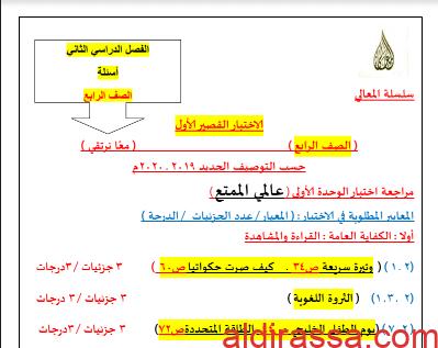 مذكرة لغة عربية الوحدة الاولى ( عالمي الممتع ) للصف الرابع المعالي