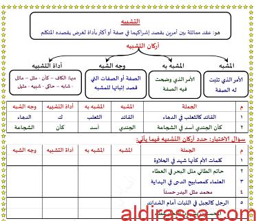 ورقة عمل درس التشبيه لغة عربية للصف التاسع اعداد وجيه فوزي الهمامي