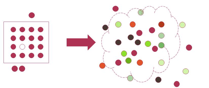 Folgen der Digitalisierung – was Organisationen jetzt verstehen müssen