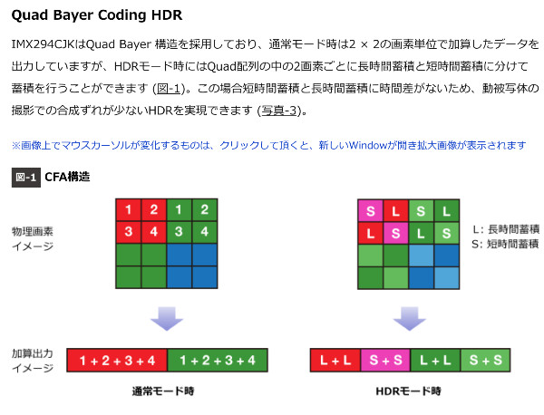 https://www.sony-semicon.co.jp/products_ja/new_pro/may_2017/imx294cjk_j.html