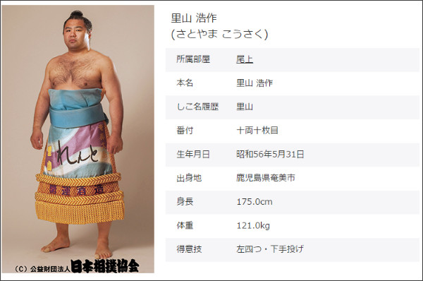 http://www.sumo.or.jp/ResultRikishiData/profile?id=2668