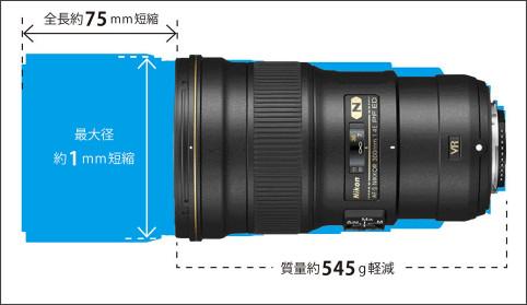 http://www.nikon-image.com/products/lens/nikkor/af-s_nikkor_300mm_f4e_pf_ed_vr/features01.html