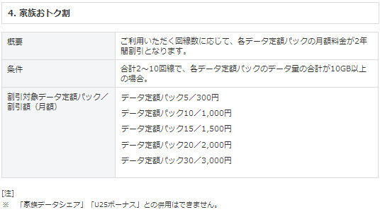 http://www.softbank.jp/corp/group/sbm/news/press/2014/20140607_01/