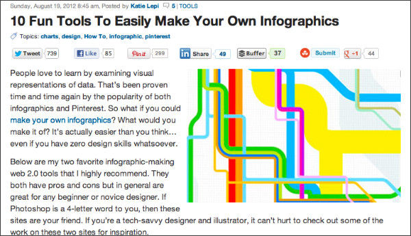 Make Your Own Infographics | It's About Learning