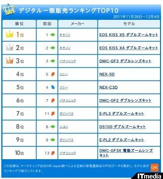 http://camera.itmedia.co.jp/dc/articles/1112/12/news105.html