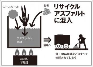 http://nikkan-spa.jp/370446