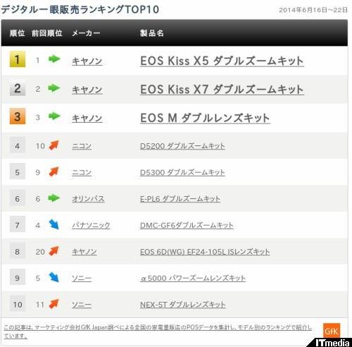 http://camera.itmedia.co.jp/dc/articles/1406/30/news038.html