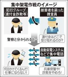 http://sankei.jp.msn.com/west/west_affairs/news/140519/waf14051907000003-n1.htm