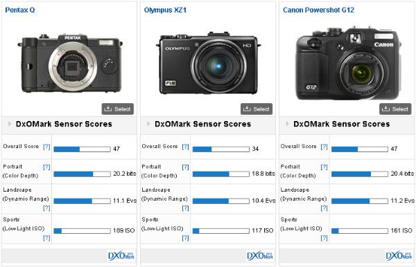http://www.dxomark.com/index.php/Cameras/Compare-Camera-Sensors/Compare-cameras-side-by-side/(appareil1)/722%7C0/(brand)/Pentax/(appareil2)/688%7C0/(brand2)/Olympus/(appareil3)/665%7C0/(brand3)/Canon