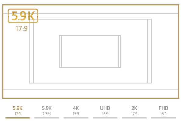 https://www.usa.canon.com/internet/portal/us/home/explore/cinema-eos-c700-series/power-of-5-9k-full-frame