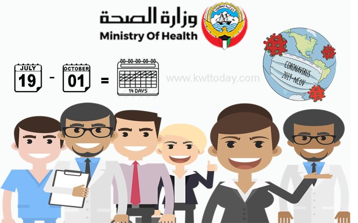 Kuwait: Staff allowed periodic leave by MOH