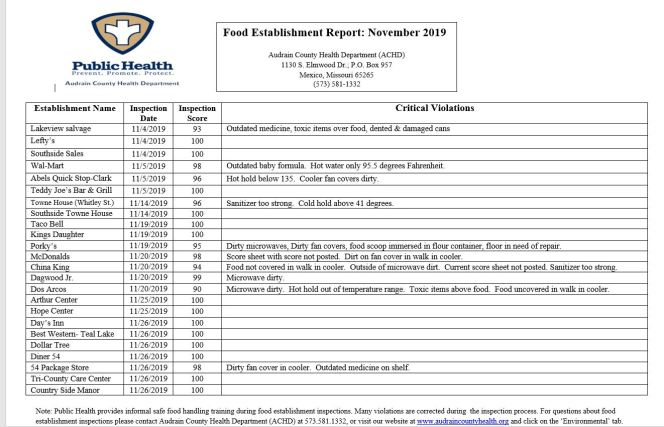 achd 2019 november report