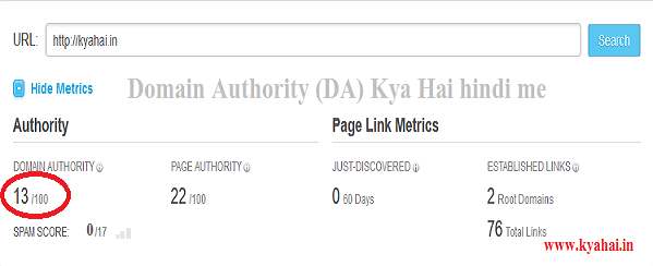 Domain Authority (DA) Kya Hai