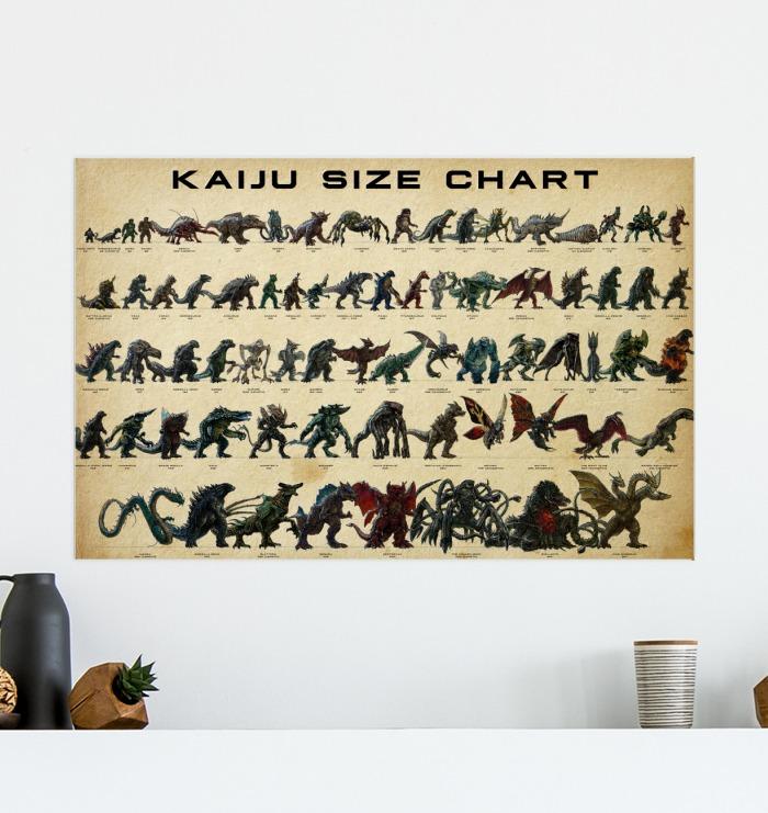 kaiju size chart poster