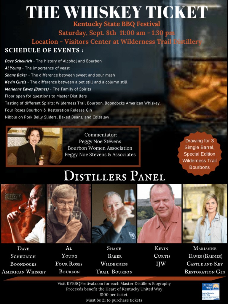 MD Panel - Master Distillers Panel