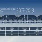 Цены на лыжные комплекты
