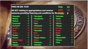 hb 200 senate vote