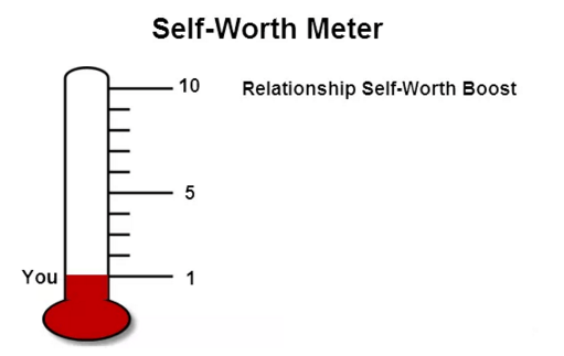 Self-worthFirst